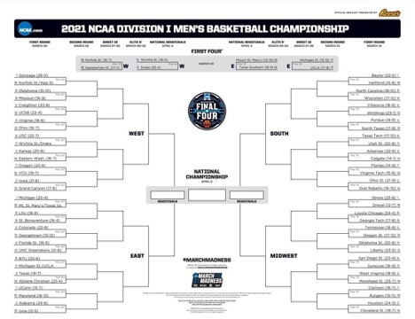 NCAA March Madness bracket image